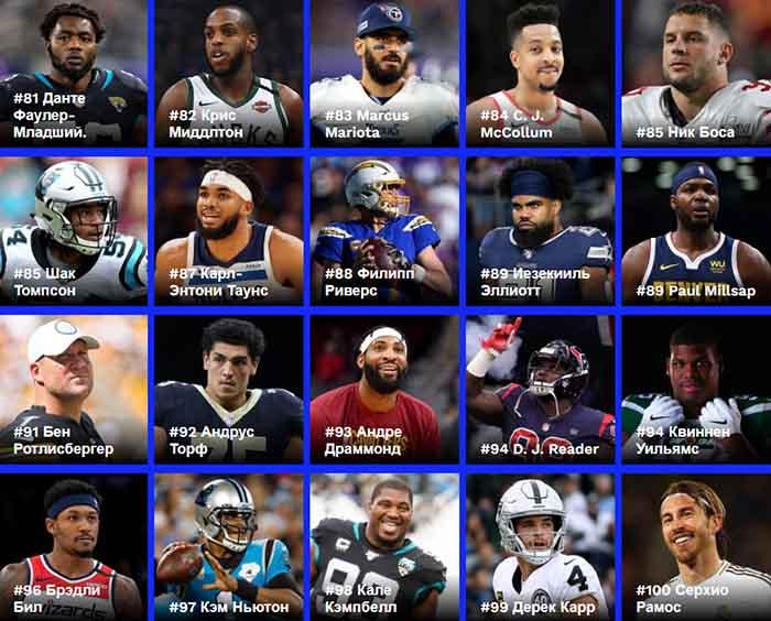 Самые высокооплачиваемые спортсмены по версии Forbes 2020.